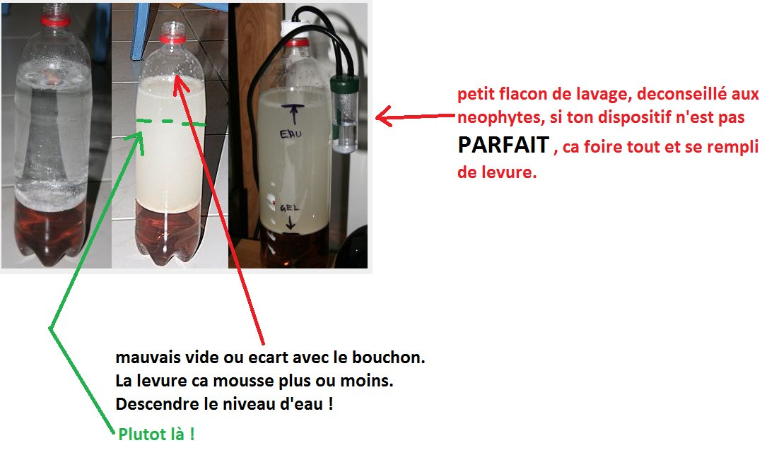 solution pour produire du CO2 artisanal